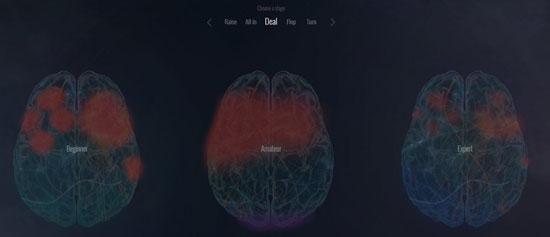 Cómo-reacciona-el-cerebro-humano-jugando-al-poker-02