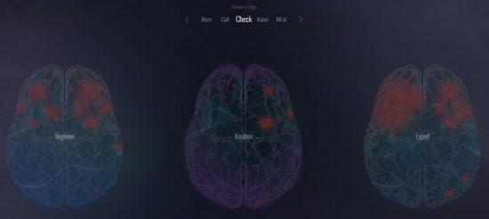 Cómo-reacciona-el-cerebro-humano-jugando-al-poker-07